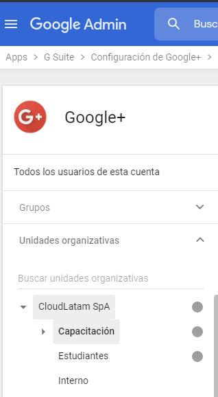 Unidades Organizativas 7